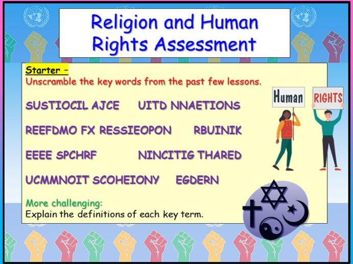 Religion and Human Rights Assessment