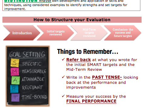BTEC TECH Award Component 2 Final Evaluation literacy mat