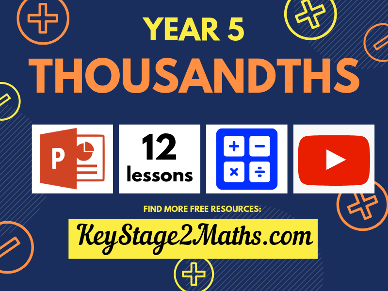 Year 5 – Thousandths   Decimals