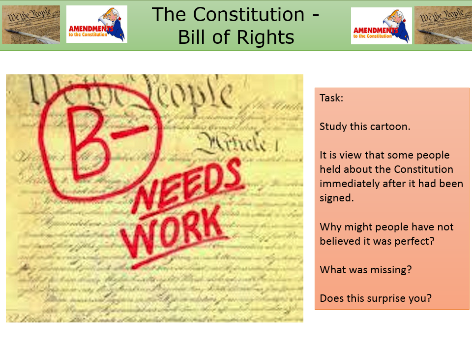 Bill of Rights - US Constitution.  A Level Government & Politics