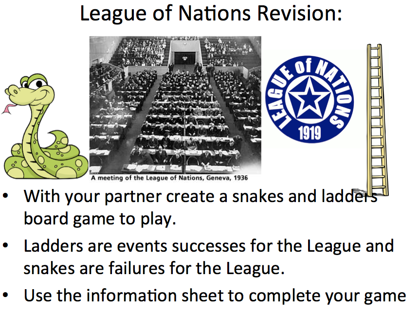 League of Nations complete scheme of work