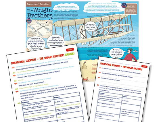 Year 5  Reading Comprehension –The Wright Brothers