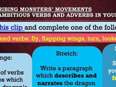 KS3 - Describing a Monster's Movement