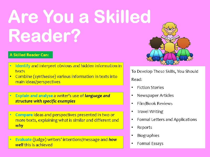 English Reading, Writing and Speaking Posters 2017