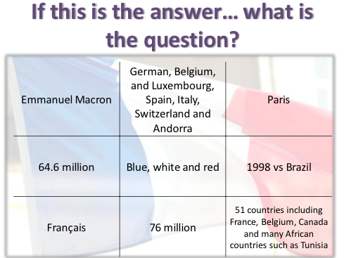 Facts about France - noughts and crosses