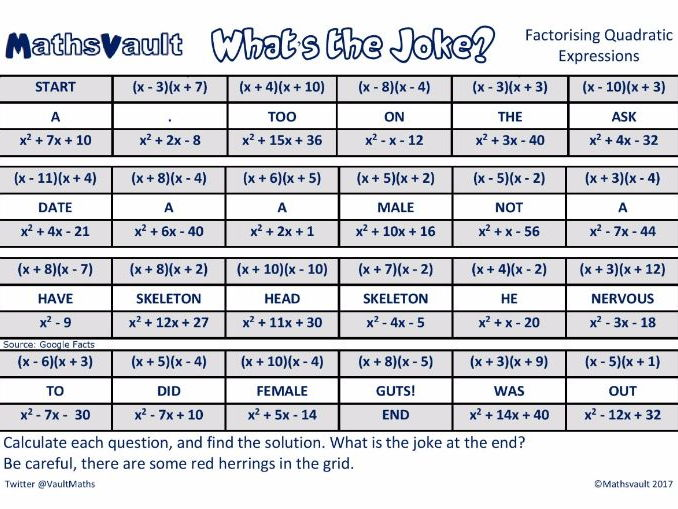 Factorising quadratic expressions (a=1) Whats the joke worksheet