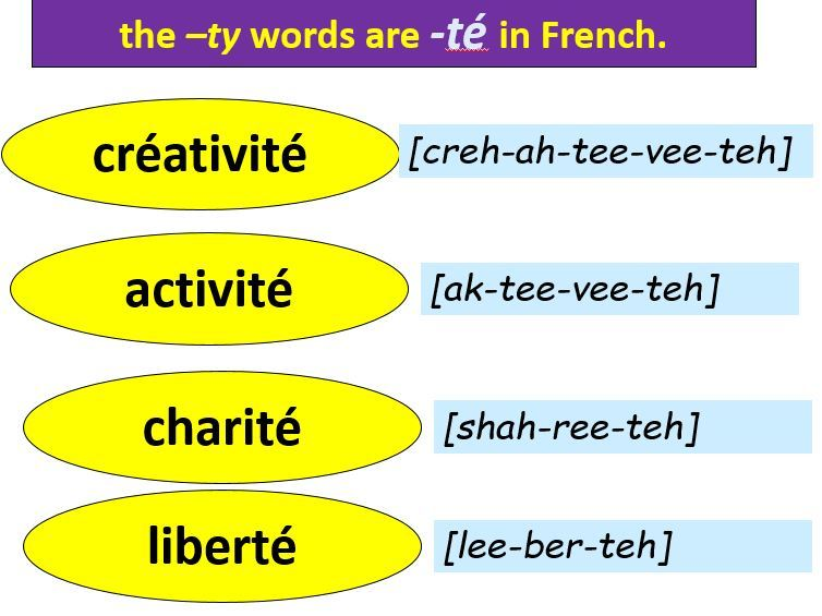 French Basics (not Greetings etc.!)- A terms' worth