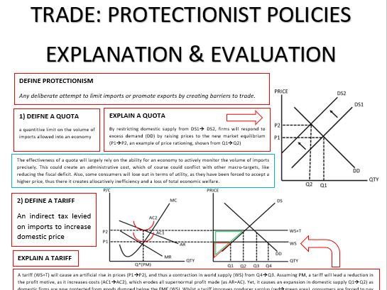 A-Level - Economics - Protectionism