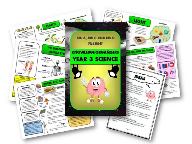 Year 3 Science Knowledge Organisers and Cheat Sheets - Mr A, Mr C and Mr D Present