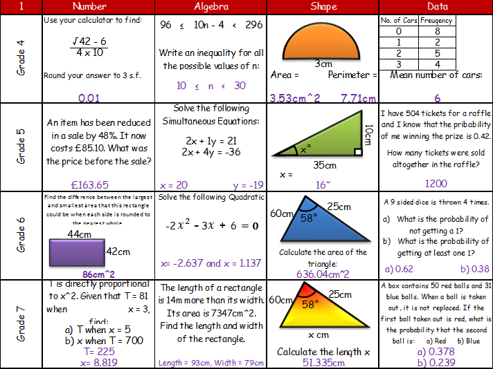 Mixed Gcse Algebra Topics By Dannytheref Teaching Resources Tes
