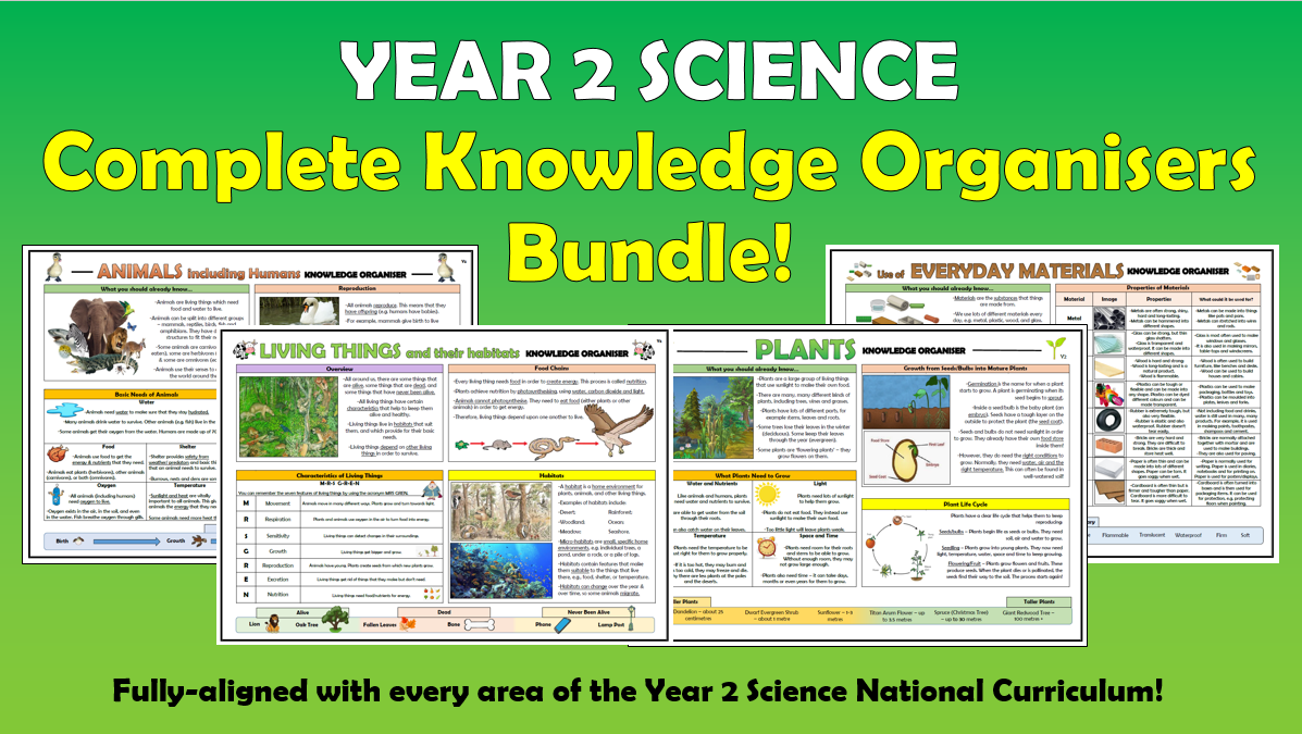 Year 2 Science Knowledge Organisers Bundle!