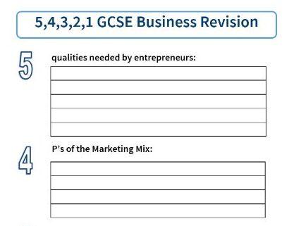 AQA GCSE Business 54321 REVISION x 10
