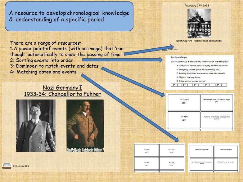 Germany 1919-1939: Developing chronological knowledge and understanding