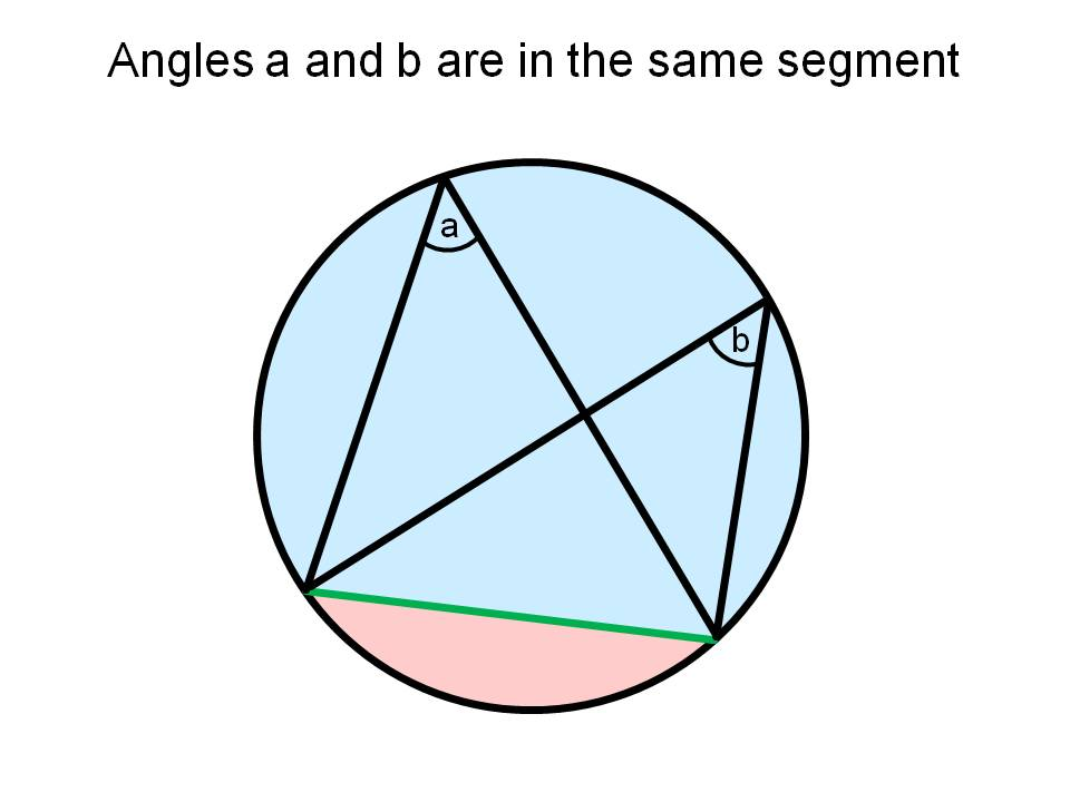 Circle theorems lesson 3