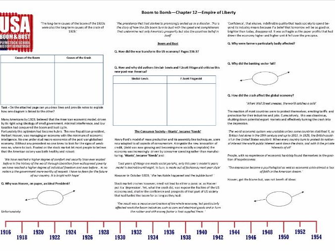 Boom, Bust & Recovery: Empire of Liberty - Chapter 12 - Boom to Bomb  - Supporting Worksheet