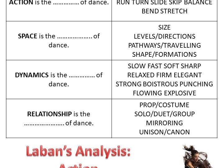 DANCE LEADERS Booklet