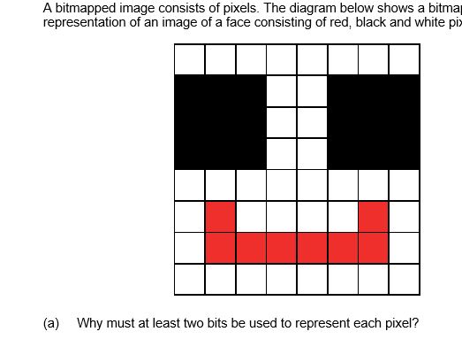 GCSE Computer Science Bitmap Images Practice Exam Questions with Answers