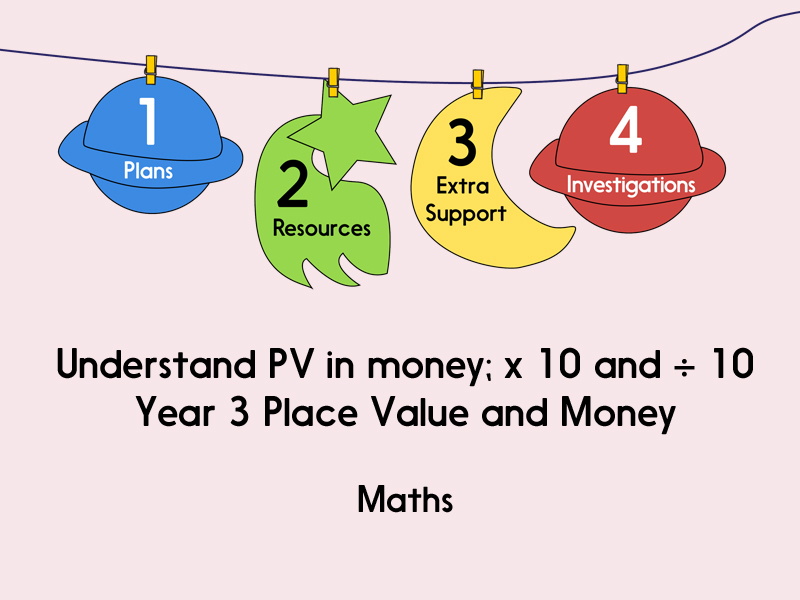 Understand PV in money; x 10 and ÷ 10  (Year 3 Place Value and Money)