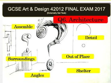 AQA Art and Design GCSE 2017 (42012) - Unit 2 EXAM VISUAL POWERPOINT FOR Q6 ARCHITECTURE