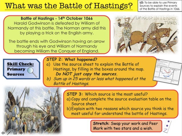 What was the Battle of Hastings?