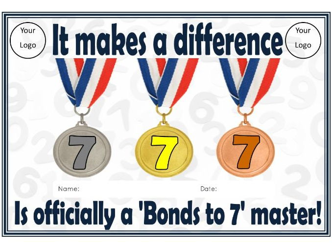 It Makes a Difference -Number bonds to 7- Maths mastery - Conceptual variation
