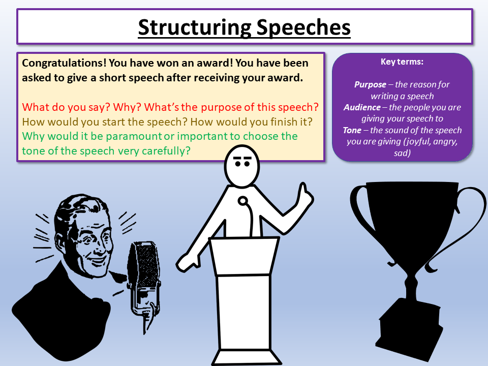 Eduqas English Speech Structure