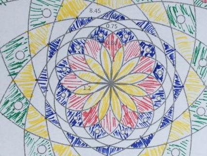 Decimal Numbers Year 5 with mandala