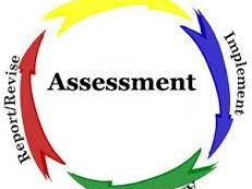 KS3 and MYP assessment question Bank