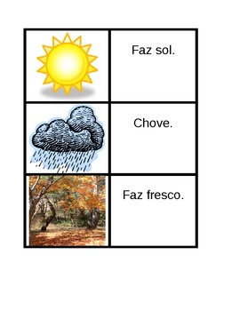 Tempo (Weather in Portuguese) Concentration games