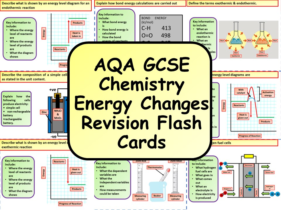 AQA KS4 GCSE Chemistry (Science) Energy Changes Revision Flashcards