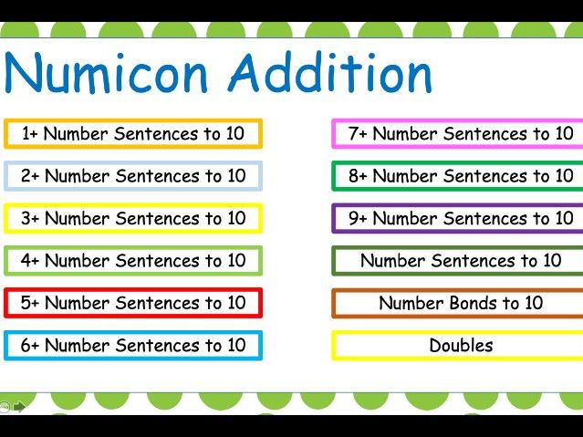 Numicon Addition to 10 PowerPoint