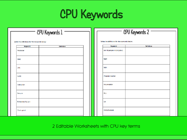 CPU Keyword Checklists