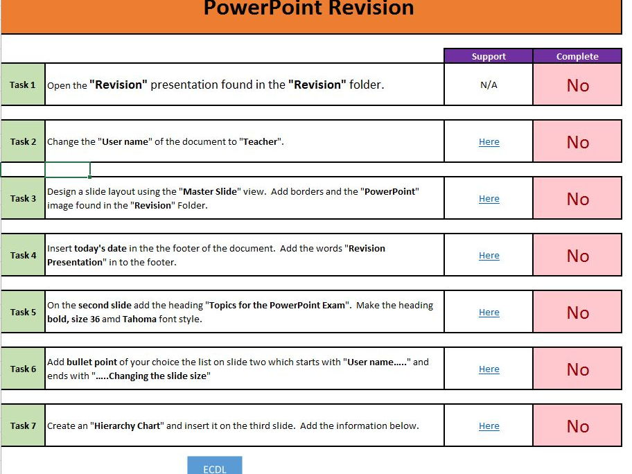 ECDL PowerPoint Revision Activity
