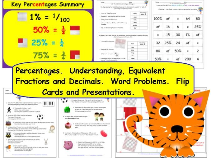 Percentages Y5 Understanding Percentages, Equivalent Fractions & Decimals, Differentiated Challenges