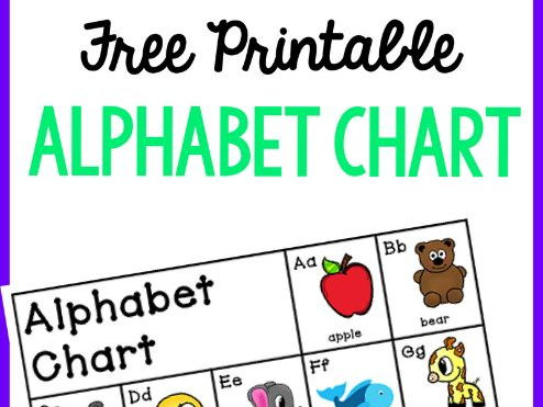picture regarding Free Printable Alphabet Chart named A quantity of substitute Alphabet Charts/Strips