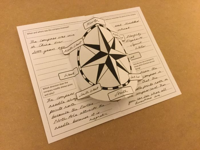 Teaching about the Compass - 3D Compass Leaflet - Fantastic Display
