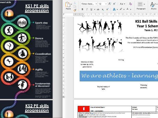 PE Whole School Term 1 - scheme of work