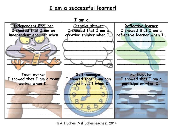 I am a successful learner - self assessment work sheet