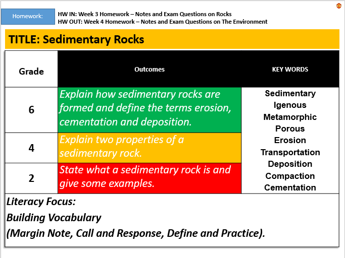 KS3: Sedimentary Rocks