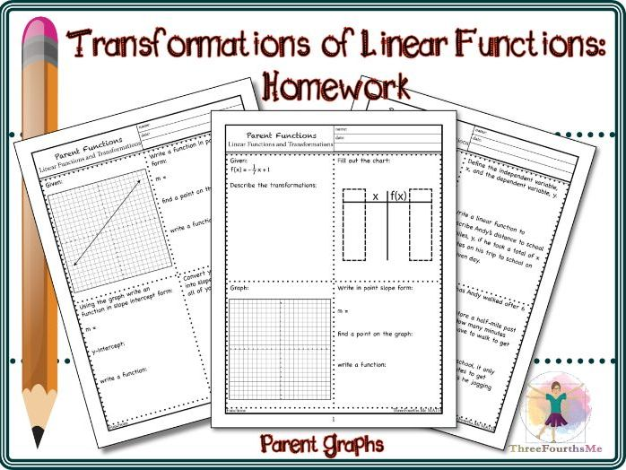 Transformation of Linear Functions: Homework