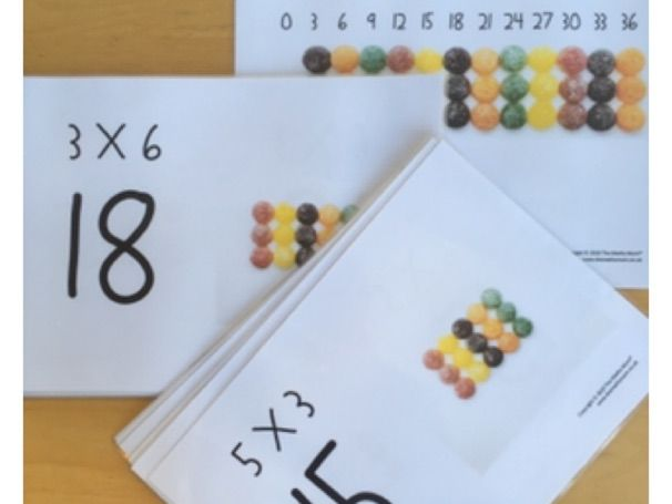Visual Times Table - X3 in Jellytots