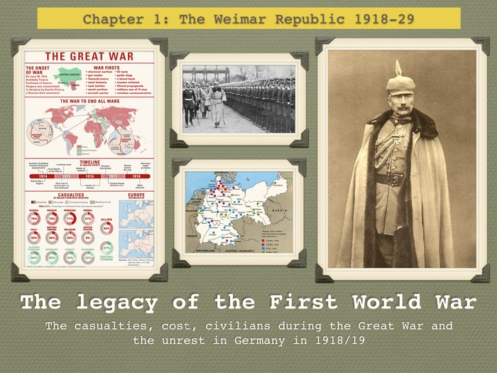 GCSE History The Weimar Republic. Unit 1. The Legacy of the WW1.