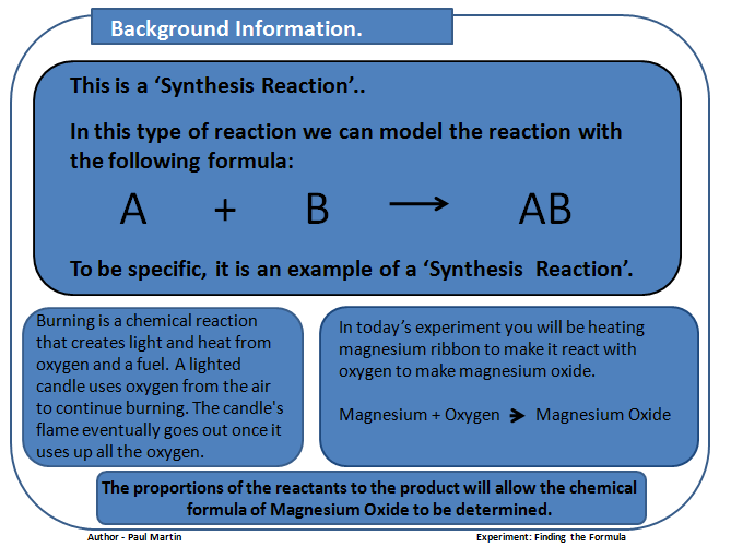 Structured activity that involves finding the chemical formulae of a product of a simple reaction.