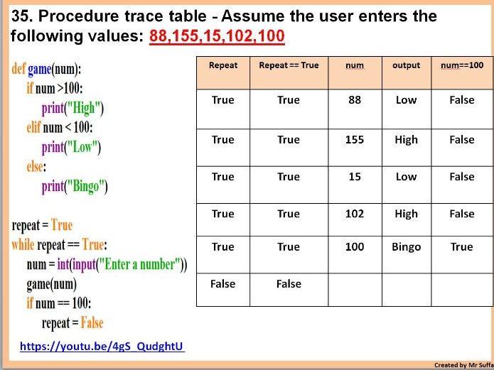 Algorithm Trace Table Workbook - 36 Tasks