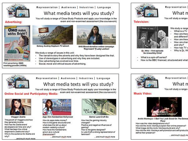 AQA GCSE Media Studies Options Assembly
