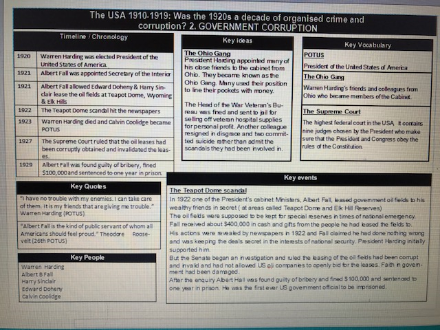 Knowledge Organisers for GCSE History (Eduqas) USA 1910-1929