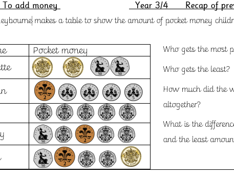 Maths Fluency for Mastery subtraction and addition questions KS2 year 3_4