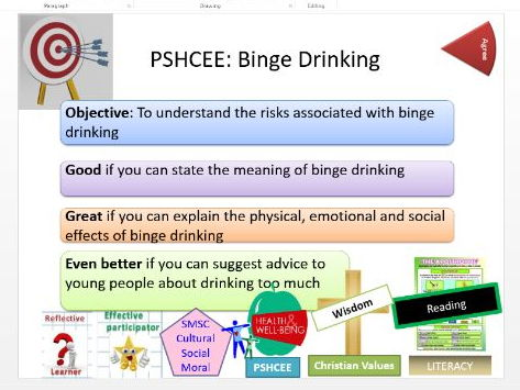 PSHE: Drugs Education: Alcohol and Binge Drinking: Whole Lesson