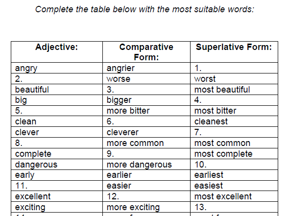 Adjectives (Group 1) – Comparative and Superlative Forms by ...