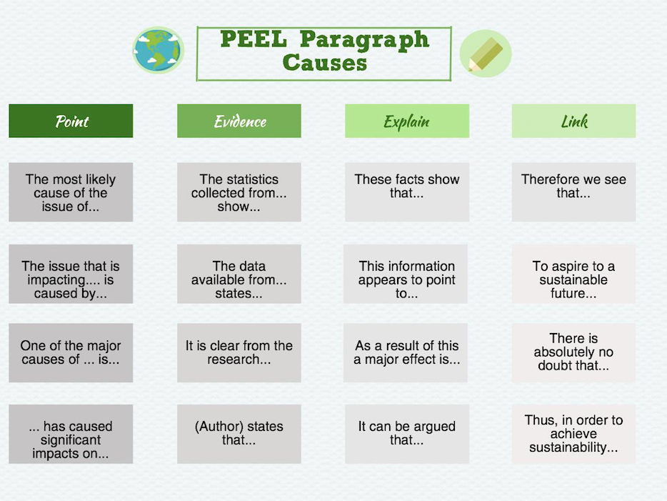 geography concepts peel sentence starters by kellyeyechase